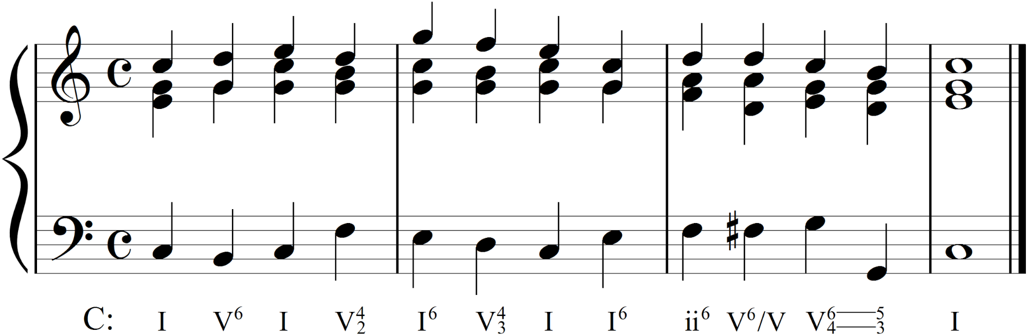 Notation of a four-measure harmonic progression in chorale style.