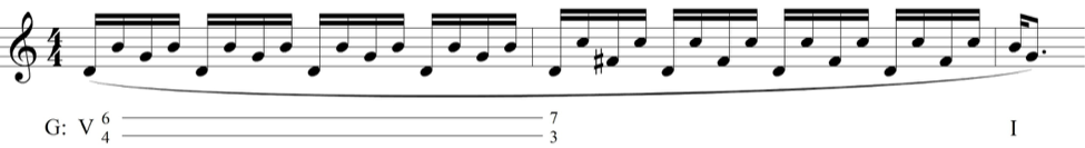 Left hand accompaniment of mm. 24–26 of Mozart's Piano Sonata K.545. The included Roman-numeral analysis shows cadential 6/4 harmony moving to dominant-seventh and resolving tonic.
