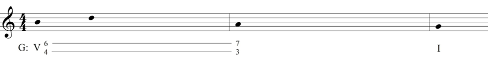 Structurally important pitches of the melody to be used as a guide for composed or improvised embellishment. These pitches are B4 and D5 over the V6/4 chord, A4 over V7, and G4 over I.