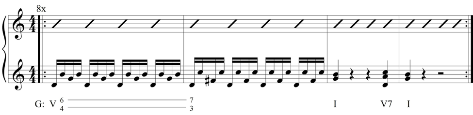Roman numeral notation and looped audio track for improvisation. The figure adapts the left-hand accompaniment from Mozart's excerpt into a four-bar phrase, with one bar of V6/4 and V7 harmonies, then a resolution to I and repetition of the V7-I cadence.