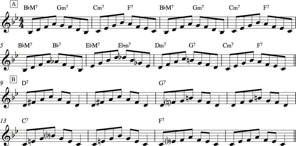 A version of the chordal arpeggios over Rhythm changes as in Figure 3, but one that replicates the smoother voice leading of the keyboard chords in Figure 2. For two-beat chords, the arpeggio begins on the root of the first chord, moves up in eighth notes, then moves down to the nearest chord member of the next chord and descends through its remaining chords. This pattern repeats in each measure. For the two-bar chords, the arpeggio moves up and down each twice, then repeats the common tone and does a similar arpeggiation, this time in a different inversion for the next chord.