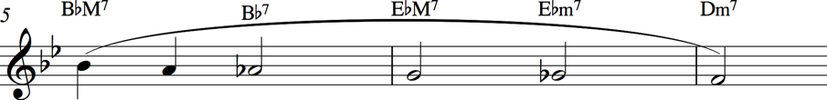 A chromatic line that students should perform in mm. 5–7 of A section of Rhythm changes: Bb4–A4–Ab4–G4–Gb4–F4.