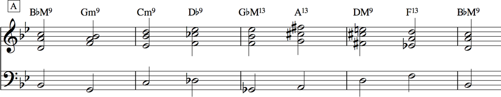 Rhythm changes A section with 'Countdown' transformation. Instead of a repeated I–vi–ii–V progression over the first four bars, the chords have been changed to: BbM9–Gm9–Cm9–Db9–GbM13–A13–DM9–F13–BbM9.