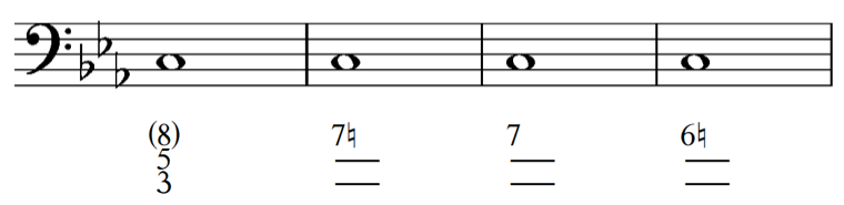 Figured Bass As Hollowed Out Lead Sheet Chord Symbols Engaging