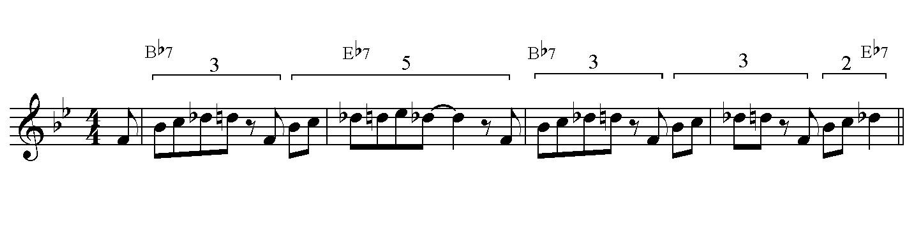 Figure 2. Excerpt from Thelonious Monk, 'Straight, No Chaser.' Brackets delineate patterns of 3, 5, 3, 3, and 2 beats in the recurring primary motive against the 4/4 meter.