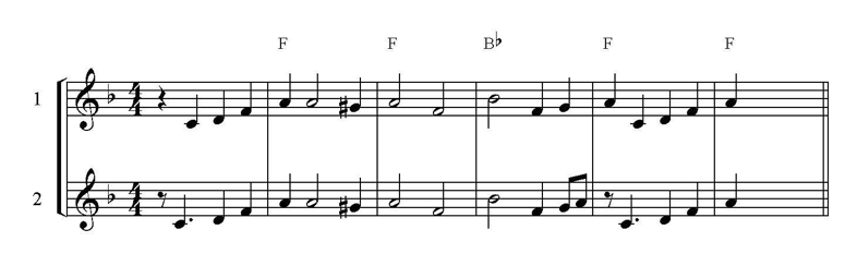 Figure 3. First five measures of Horace Silver's 'The Preacher' with two staves showing a simplified version with regularized rhythms on top and a standard lead-sheet version with beat anticipations below.